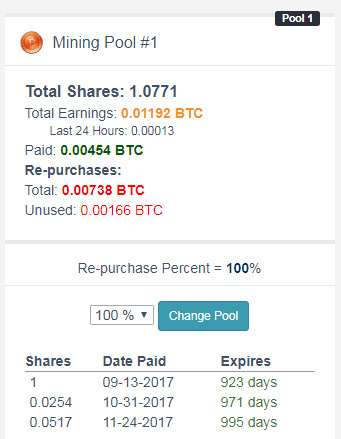 BitClub - Pool #1 Reinvest 100%